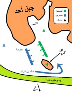 Battle of Auhad ar